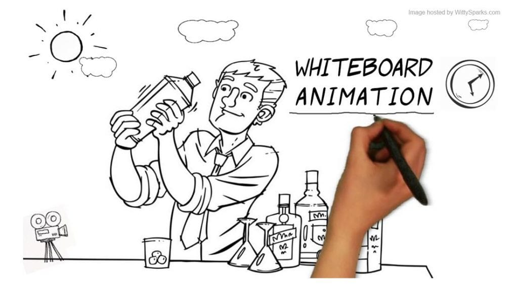 white board animation London